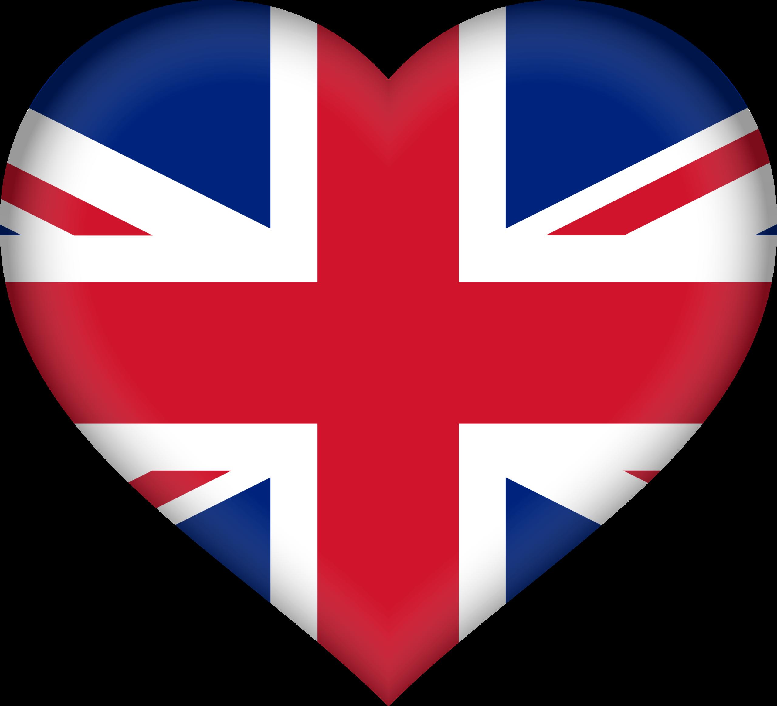 British Couples , Lotus Surrogacy